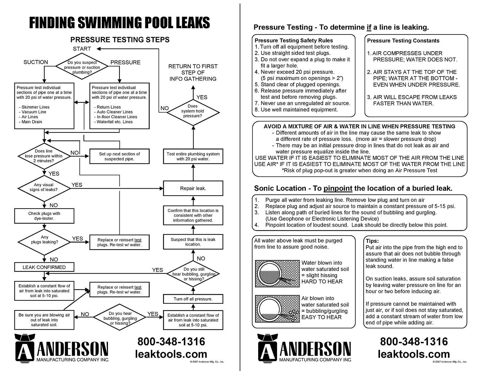 Anderson manufacturing company inc flow charts for Swimming pool pressure test plugs
